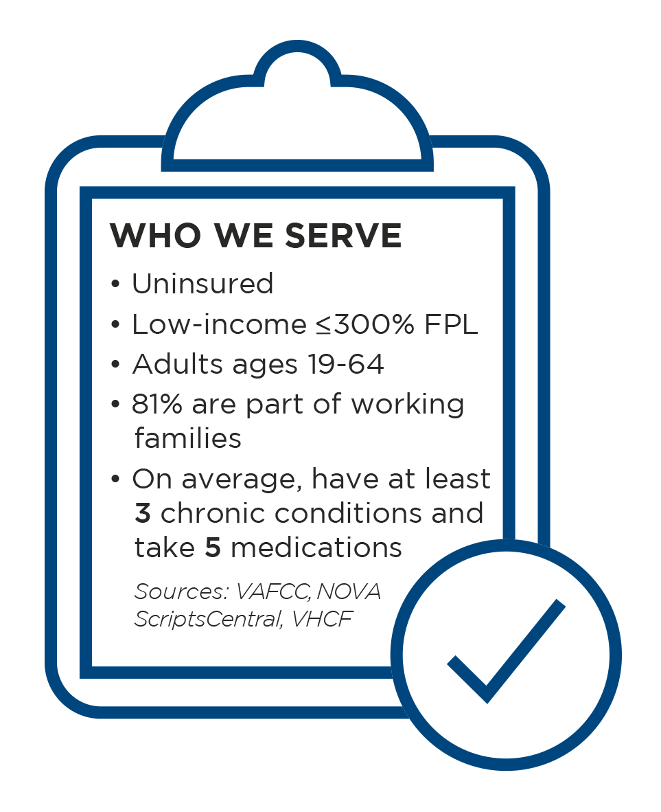 RxP_Infographic_who we serve